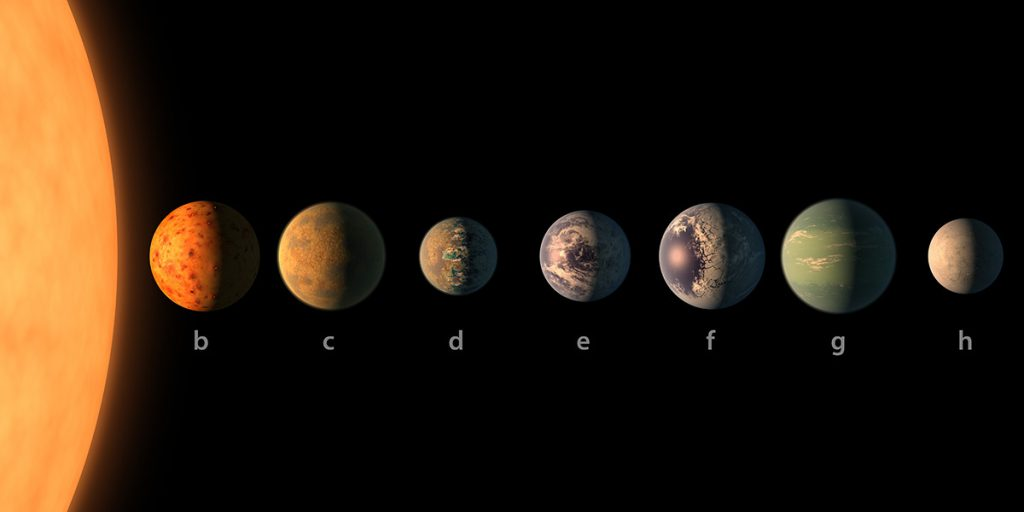 Image result for Planet